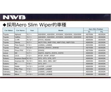 NWB Graphite Wiper Rubber (Aero Slim)